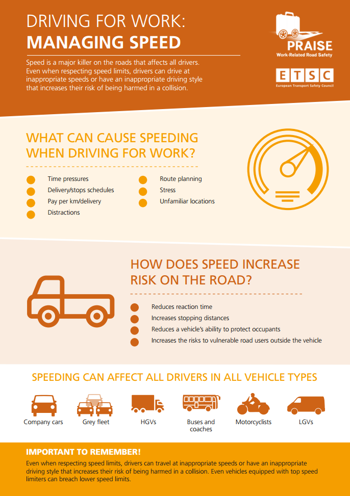 Infographic: Driving for Work: Managing Speed